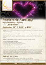 Relationship Astrology: Sign Compatibility and Synastry